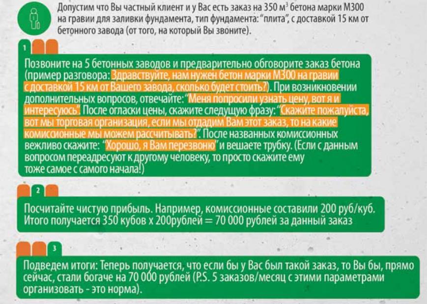 """Франшиза """"БетонБаза"""", фото-10"""