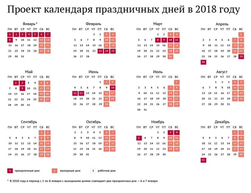 Минтруд представил график выходных и праздничных дней на 2018 год, фото-1